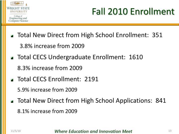 Fall 2010 Enrollment