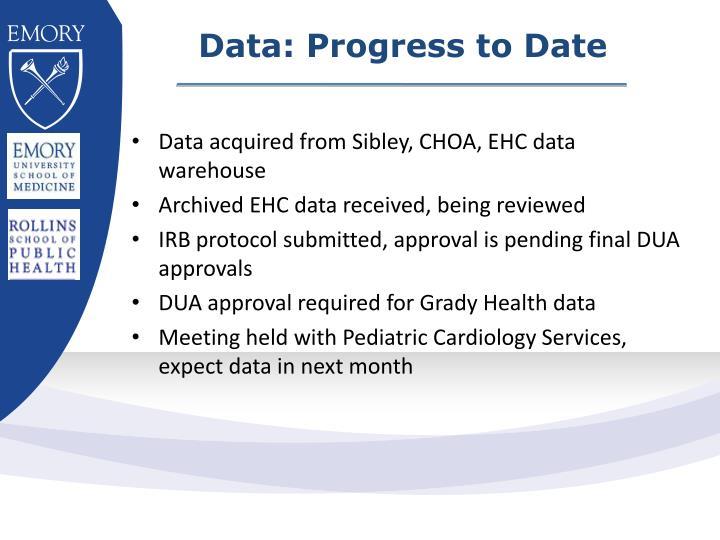 Data: Progress to Date