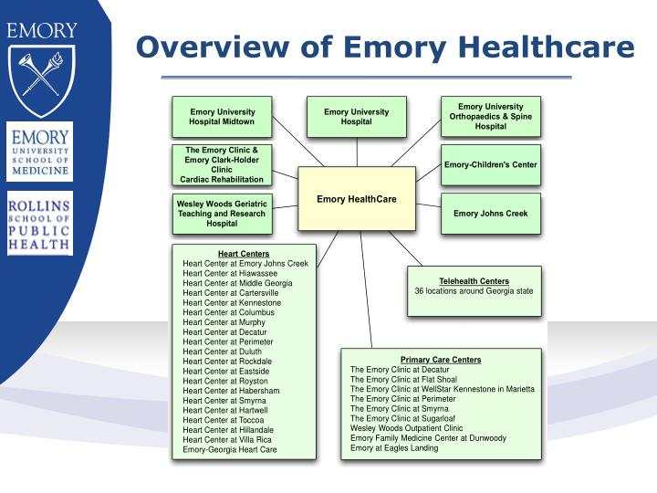 Overview of Emory Healthcare