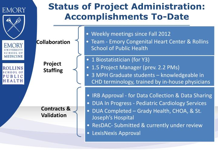Status of Project Administration:  Accomplishments To-Date