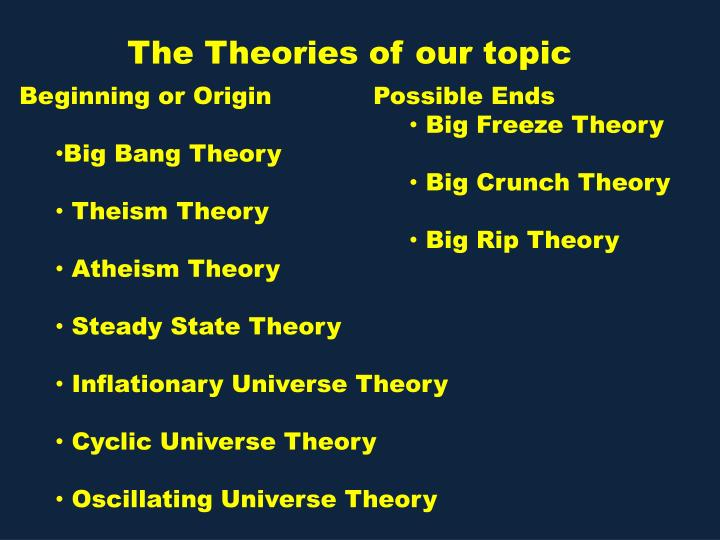 The Theories of our topic
