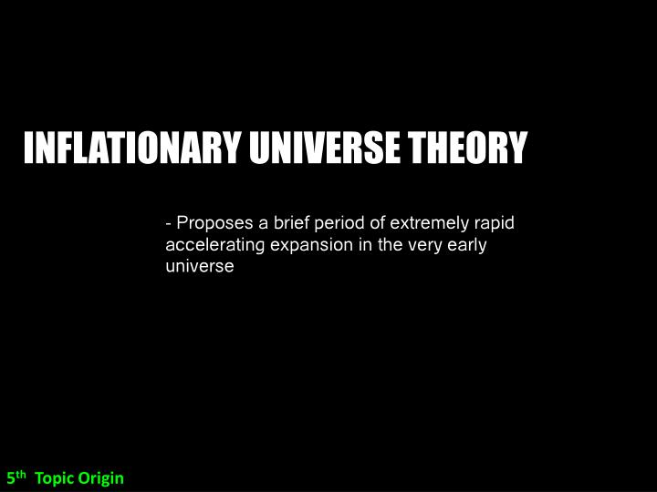 INFLATIONARY UNIVERSE THEORY