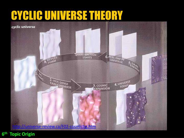 CYCLIC UNIVERSE THEORY