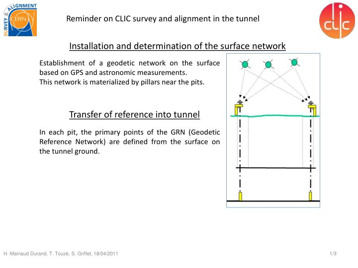 Installation and determination of the surface network