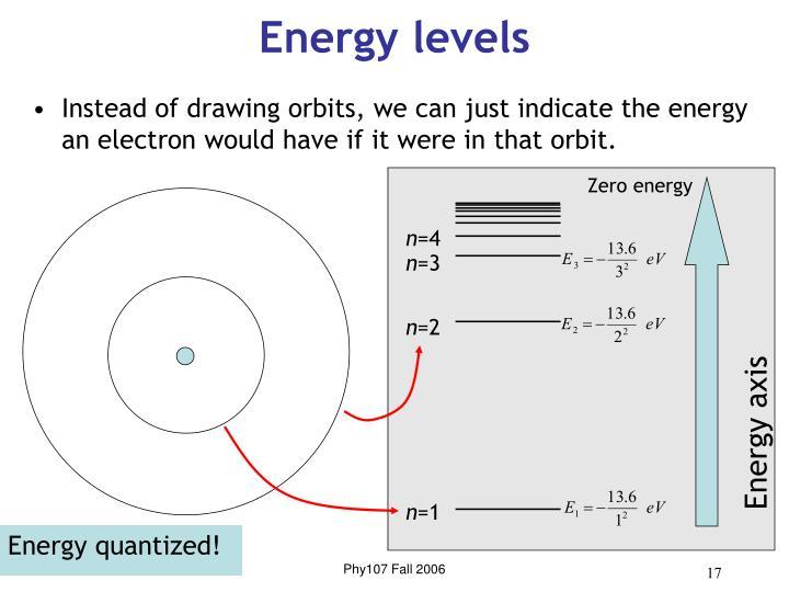 Zero energy