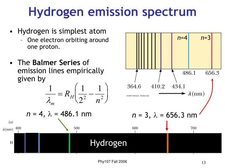 Hydrogen emission spectrum