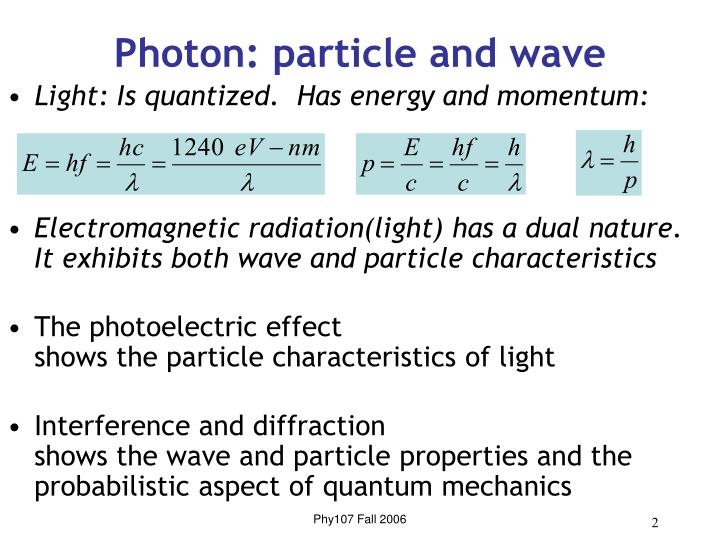Photon particle and wave