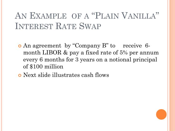 "An Example  of a ""Plain Vanilla"" Interest Rate Swap"