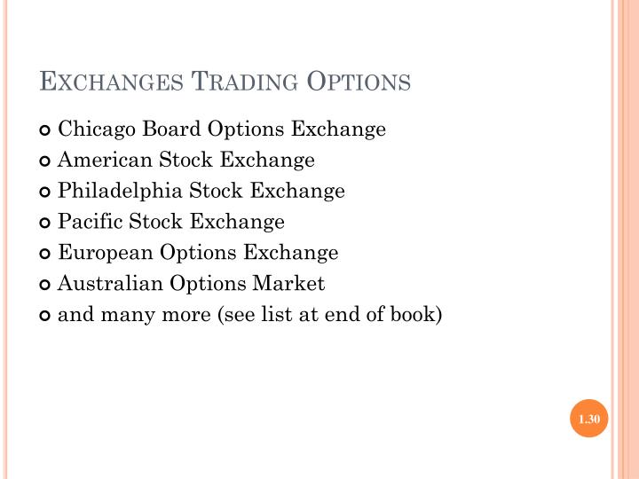 Exchanges Trading Options