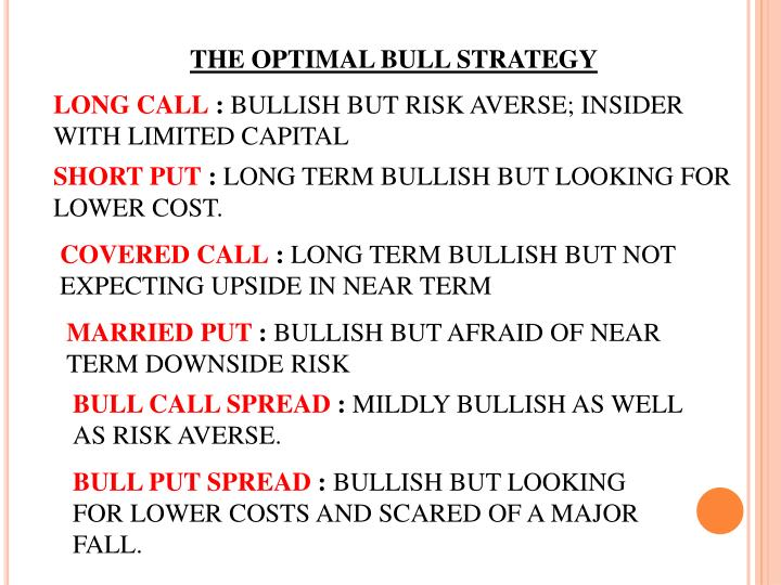 THE OPTIMAL BULL STRATEGY