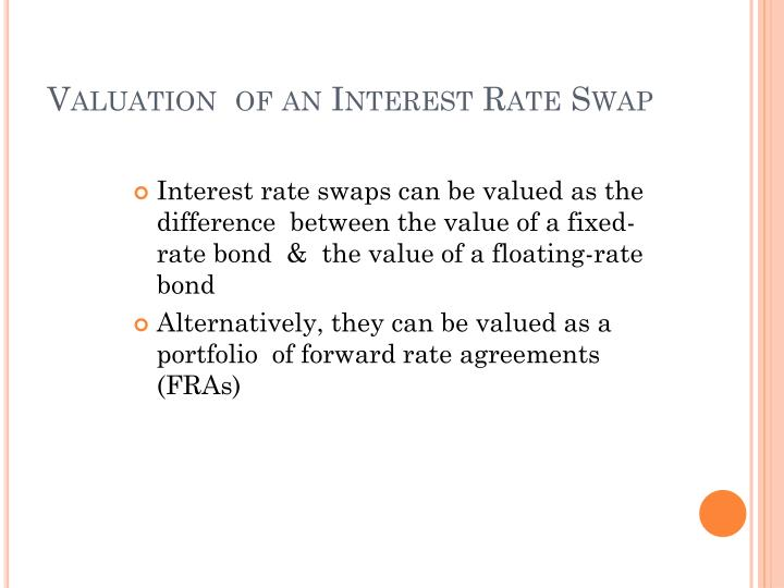 Valuation  of an Interest Rate Swap