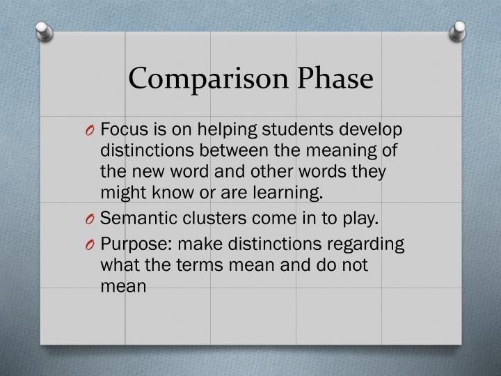 Comparison Phase