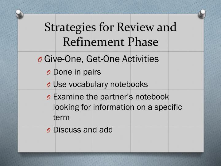 Strategies for Review and Refinement Phase