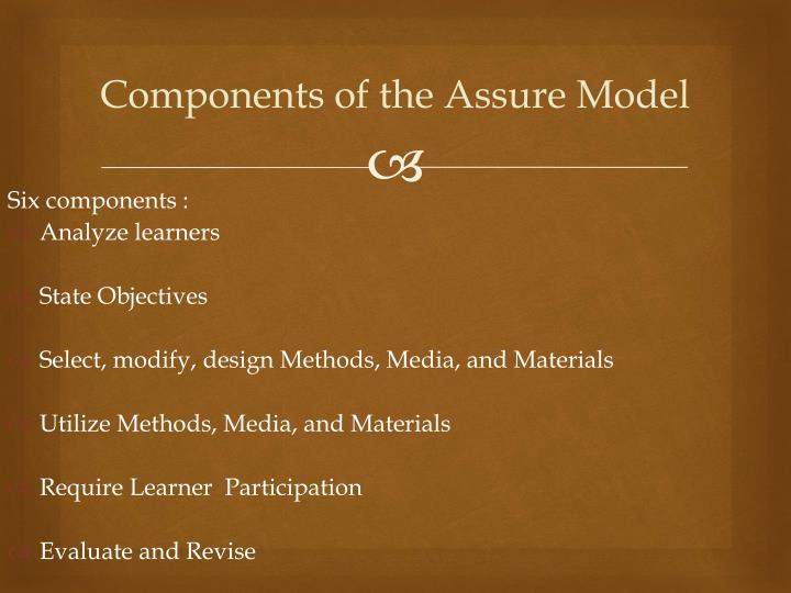 Components of the Assure Model