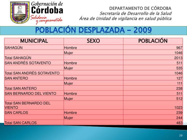 Población DESPLAZADA - 2009
