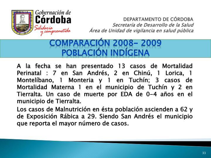 Comparación 2008- 2009
