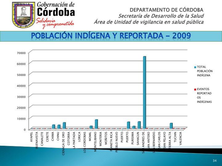 Población INDÍGENA Y REPORTADA - 2009