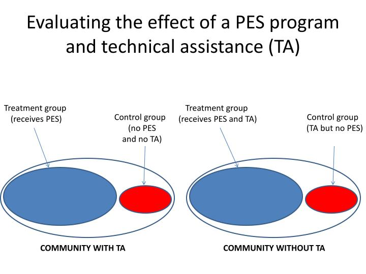 Evaluating the effect of a PES program and technical assistance (TA)