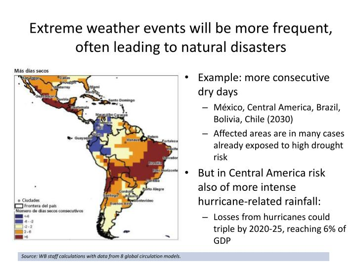 Extreme weather events will be more frequent, often leading to natural disasters