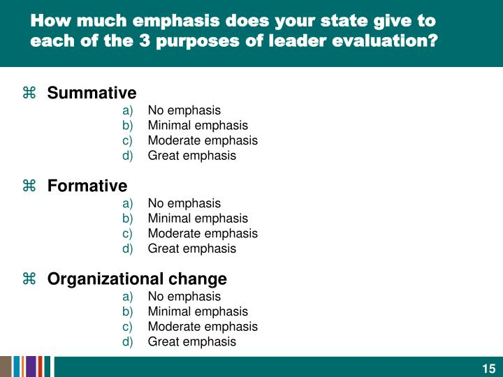 How much emphasis does your state give to each of the 3 purposes of leader evaluation?