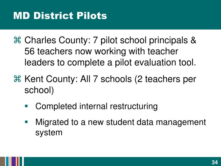 MD District Pilots