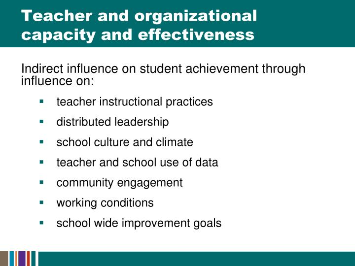 Teacher and organizational capacity and effectiveness