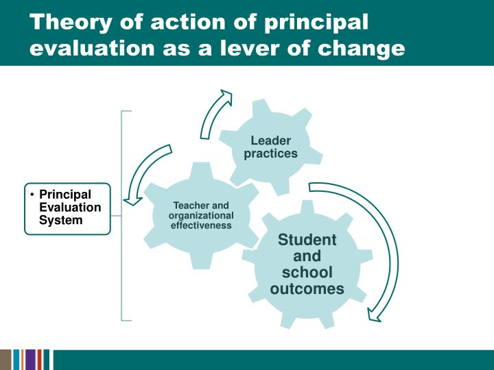 Theory of action of principal evaluation as a lever of change