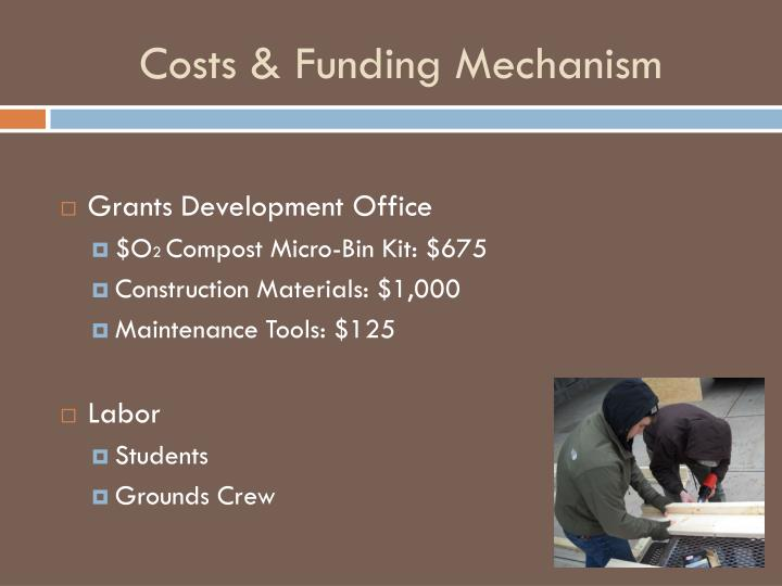 Costs funding mechanism