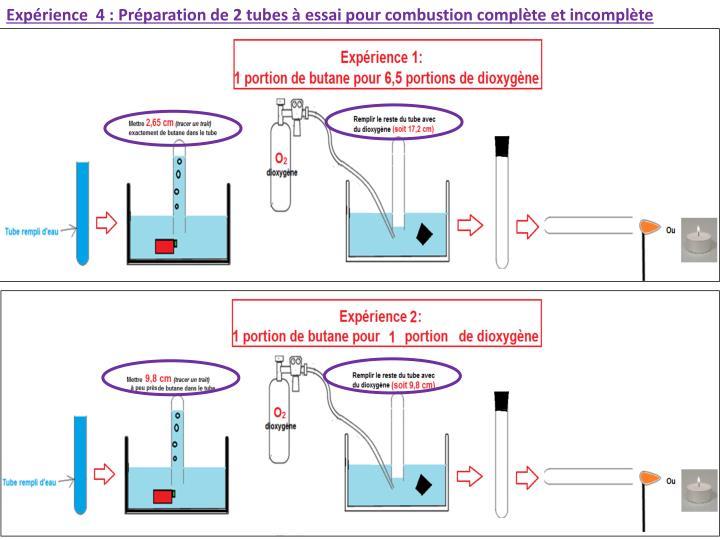 Expérience  4: Préparation de 2 tubes à essai pour combustion complète et incomplète