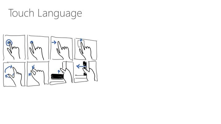 Touch Language