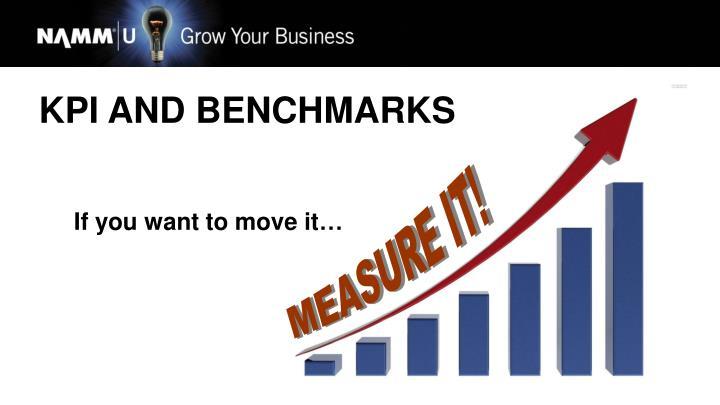 KPI AND BENCHMARKS