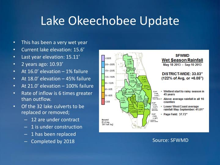 Lake okeechobee update