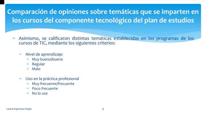 Comparacin de opiniones sobre temticas que se imparten en los cursos del componente tecnolgico del plan de estudios