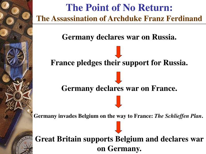 The Point of No Return: