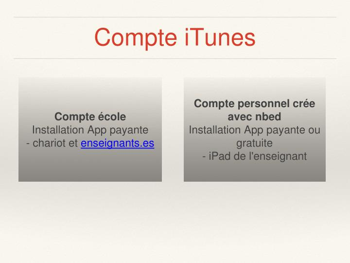 Compte iTunes