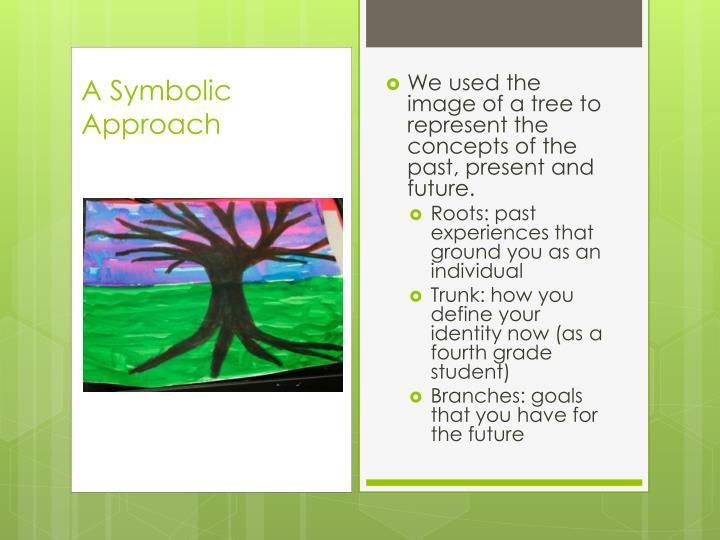 We used the image of a tree to represent the concepts of the past, present and future.