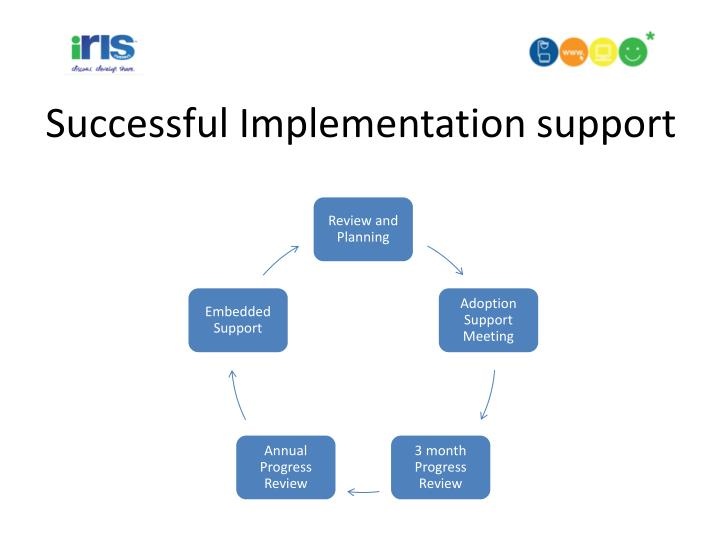 Successful Implementation support