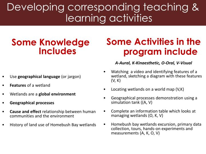 Developing corresponding teaching & learning activities