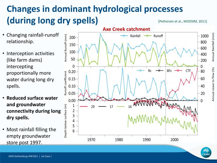 Changes in dominant hydrological processes