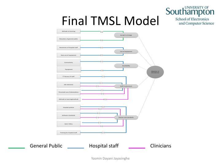 Final TMSL Model