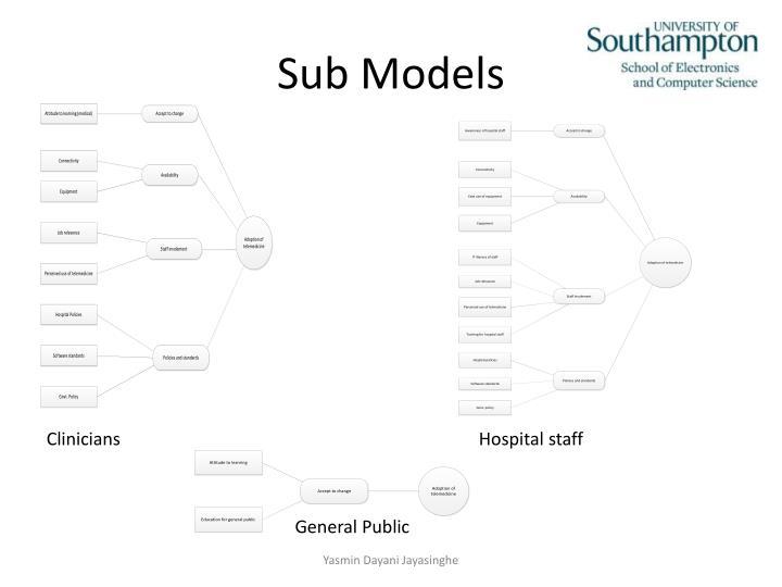 Sub Models