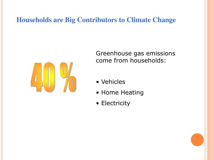 Households are Big Contributors to Climate Change