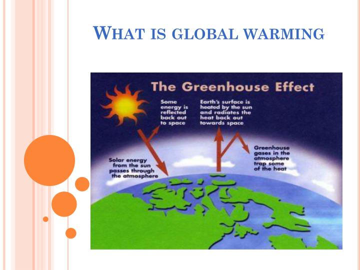 What is global warming1