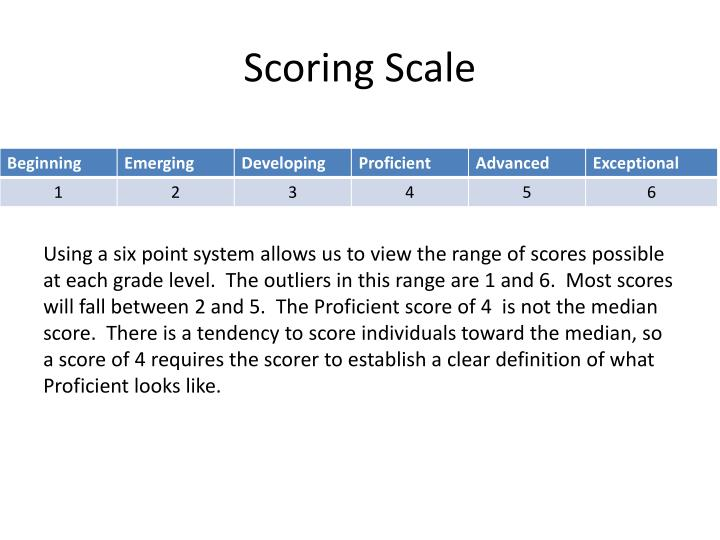 Scoring Scale