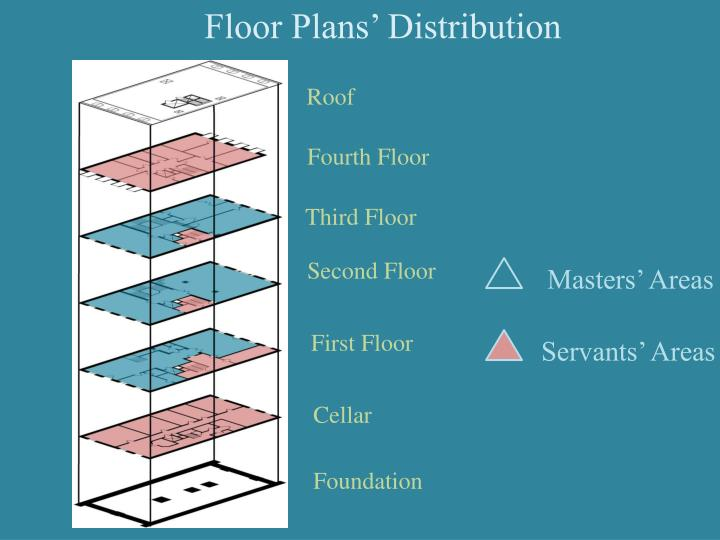 Floor Plans' Distribution
