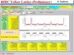 rhic yellow lattice preliminary