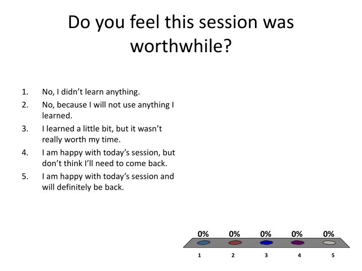 Do you feel this session was worthwhile?