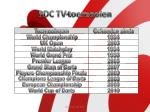 pdc tv toernooien