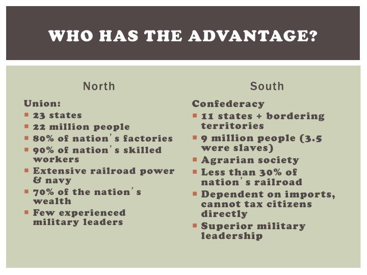 Who has the Advantage?