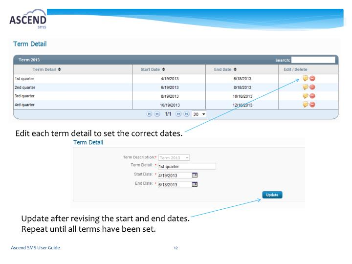 Edit each term detail to set the correct dates.